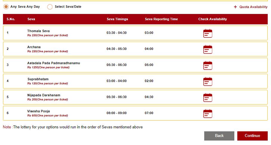 Suprabatha Seva Online Electronic Dip Booking - Details , Procedure